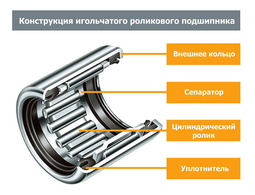 Needle_Bearing_design.png